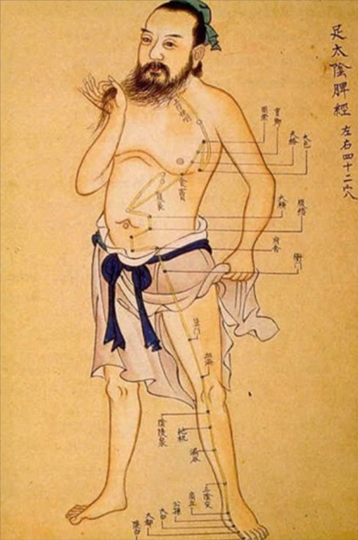 Ancient-Acupuncture-chart2